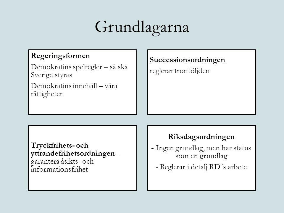 Grundlagarna Regeringsformen Demokratins spelregler – så ska Sverige styras Demokratins innehåll – våra rättigheter Successionsordningen reglerar tron