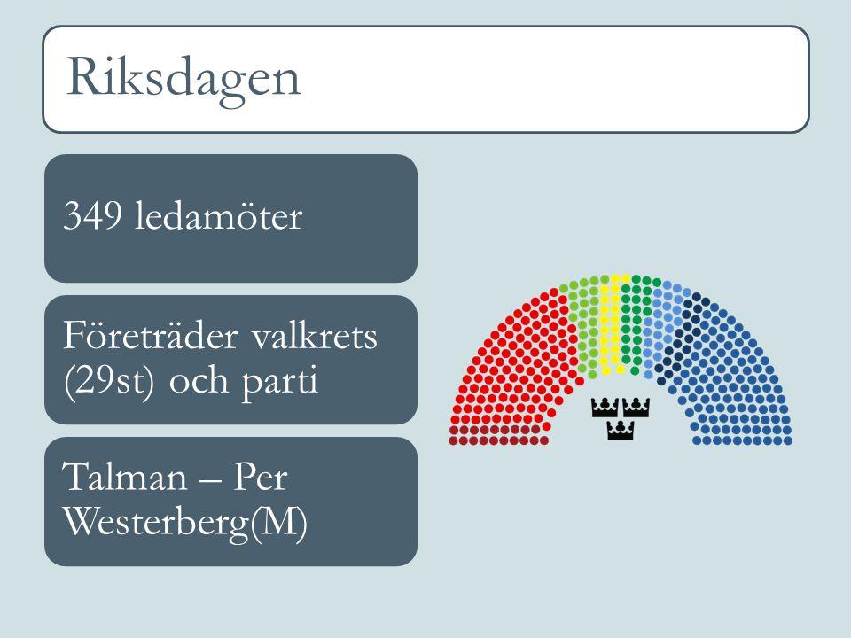 Riksdagen 349 ledamöter Företräder valkrets (29st) och parti Talman – Per Westerberg(M)