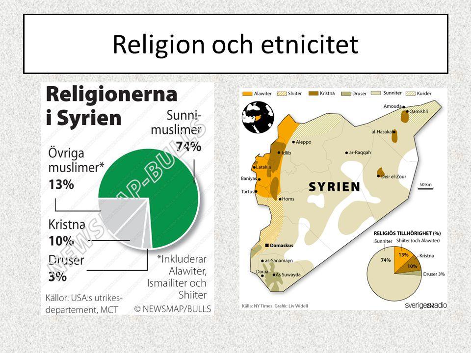 Religion och etnicitet