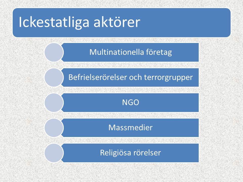 Ickestatliga aktörer Multinationella företag Befrielserörelser och terrorgrupper NGO Massmedier Religiösa rörelser