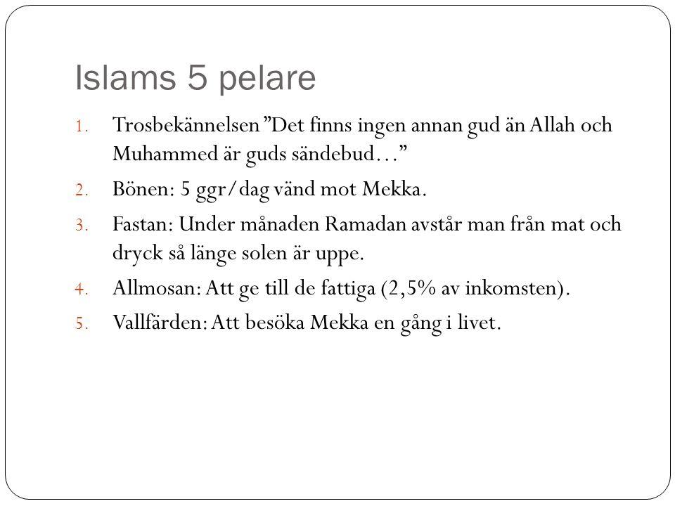 Islams 5 pelare 1.
