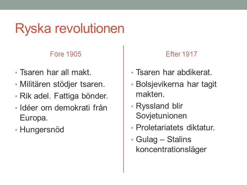 Ryska revolutionen Före 1905 Tsaren har all makt. Militären stödjer tsaren. Rik adel. Fattiga bönder. Idéer om demokrati från Europa. Hungersnöd Efter