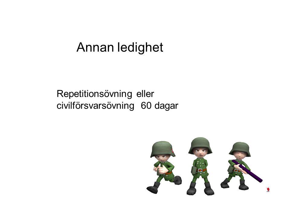 Repetitionsövning eller civilförsvarsövning 60 dagar Annan ledighet
