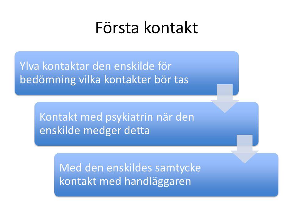 Första kontakt Ylva kontaktar den enskilde för bedömning vilka kontakter bör tas Kontakt med psykiatrin när den enskilde medger detta Med den enskilde