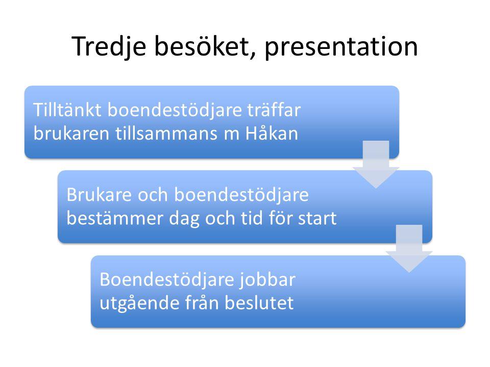 Tredje besöket, presentation Tilltänkt boendestödjare träffar brukaren tillsammans m Håkan Brukare och boendestödjare bestämmer dag och tid för start
