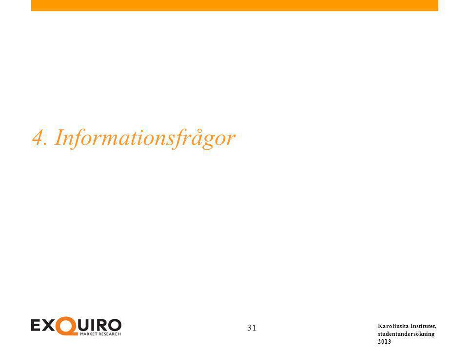 Karolinska Institutet, studentundersökning 2013 31 4. Informationsfrågor