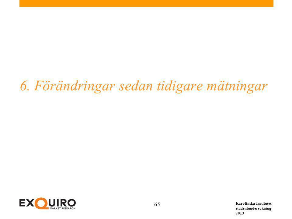 Karolinska Institutet, studentundersökning 2013 65 6. Förändringar sedan tidigare mätningar