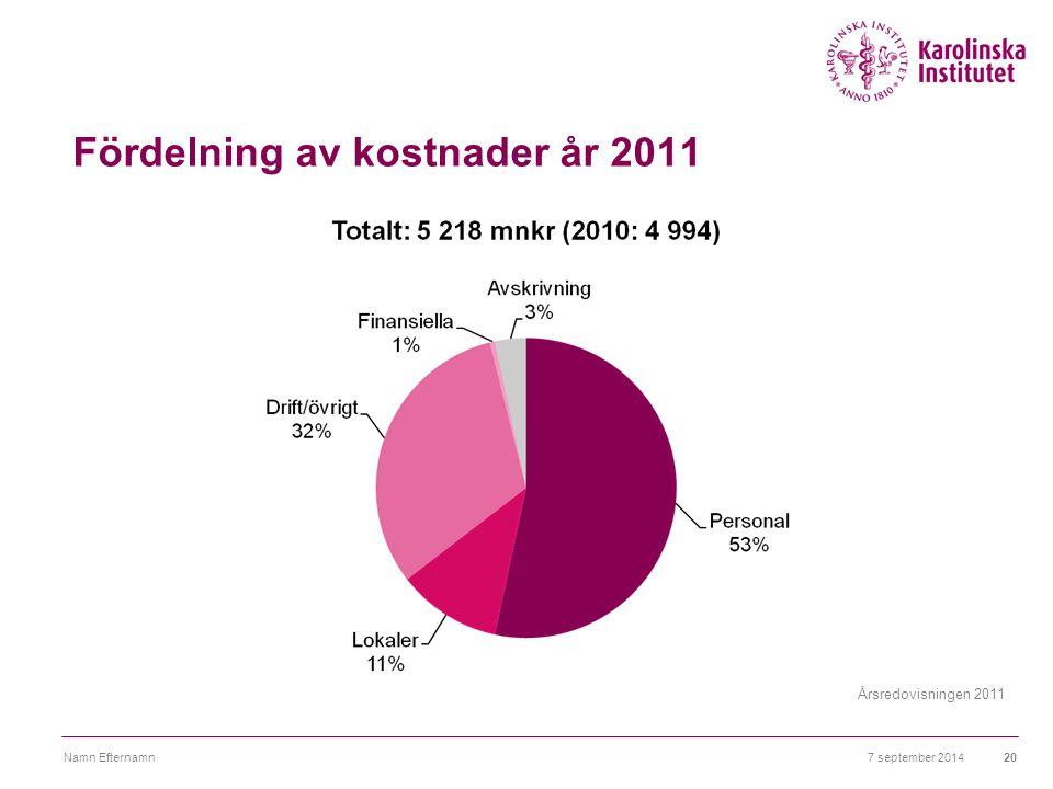 Fördelning av kostnader år 2011 7 september 2014Namn Efternamn20 Årsredovisningen 2011