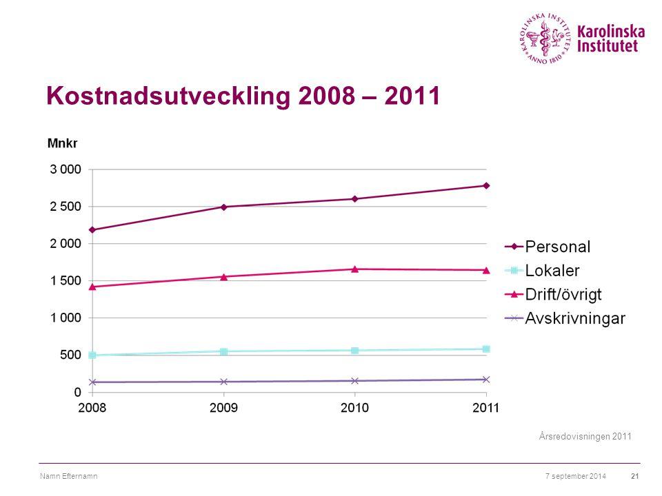 Kostnadsutveckling 2008 – 2011 7 september 2014Namn Efternamn21 Årsredovisningen 2011