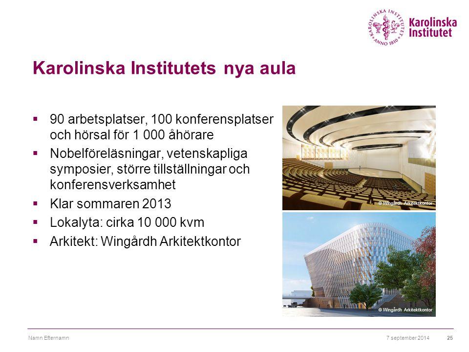 Karolinska Institutets nya aula  90 arbetsplatser, 100 konferensplatser och hörsal för 1 000 åhörare  Nobelföreläsningar, vetenskapliga symposier, s