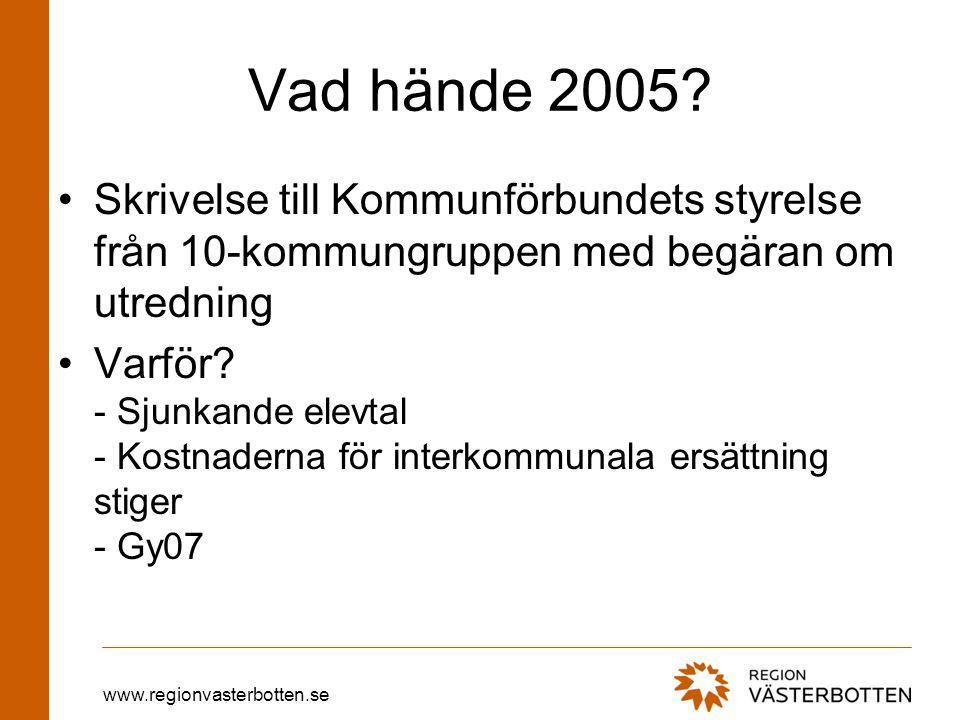 www.regionvasterbotten.se Vad hände 2005.