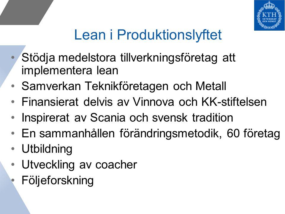 Lean i Produktionslyftet Stödja medelstora tillverkningsföretag att implementera lean Samverkan Teknikföretagen och Metall Finansierat delvis av Vinno
