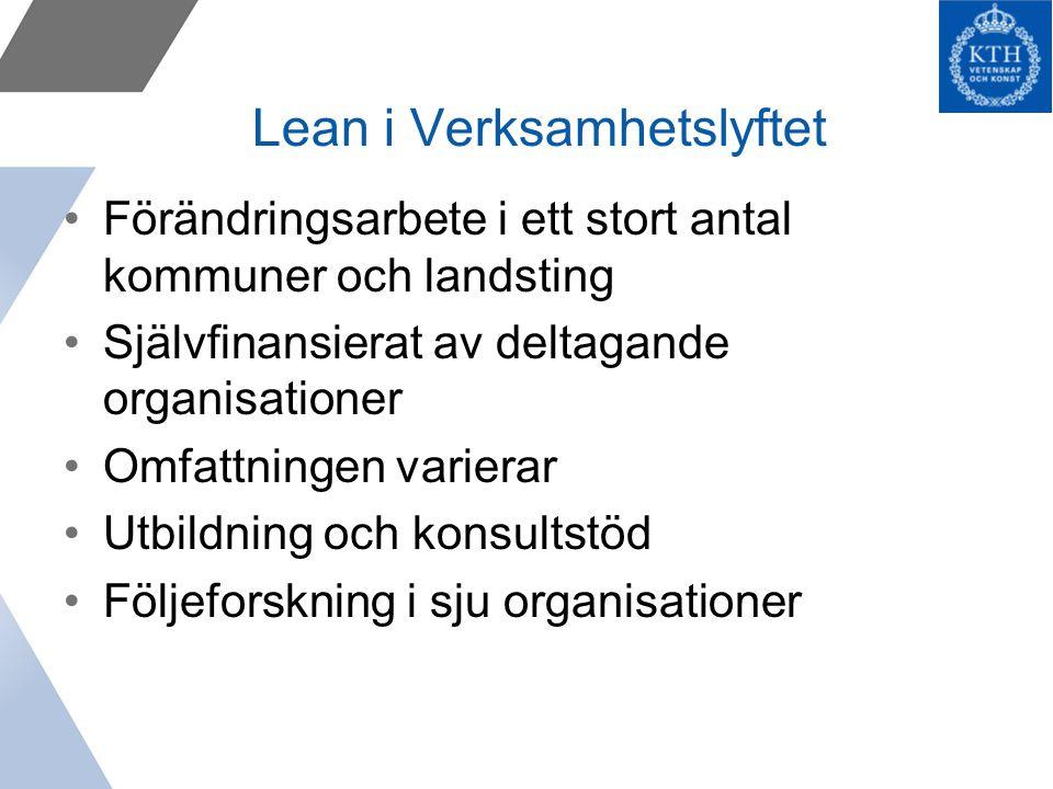 Lean i Verksamhetslyftet Förändringsarbete i ett stort antal kommuner och landsting Självfinansierat av deltagande organisationer Omfattningen variera