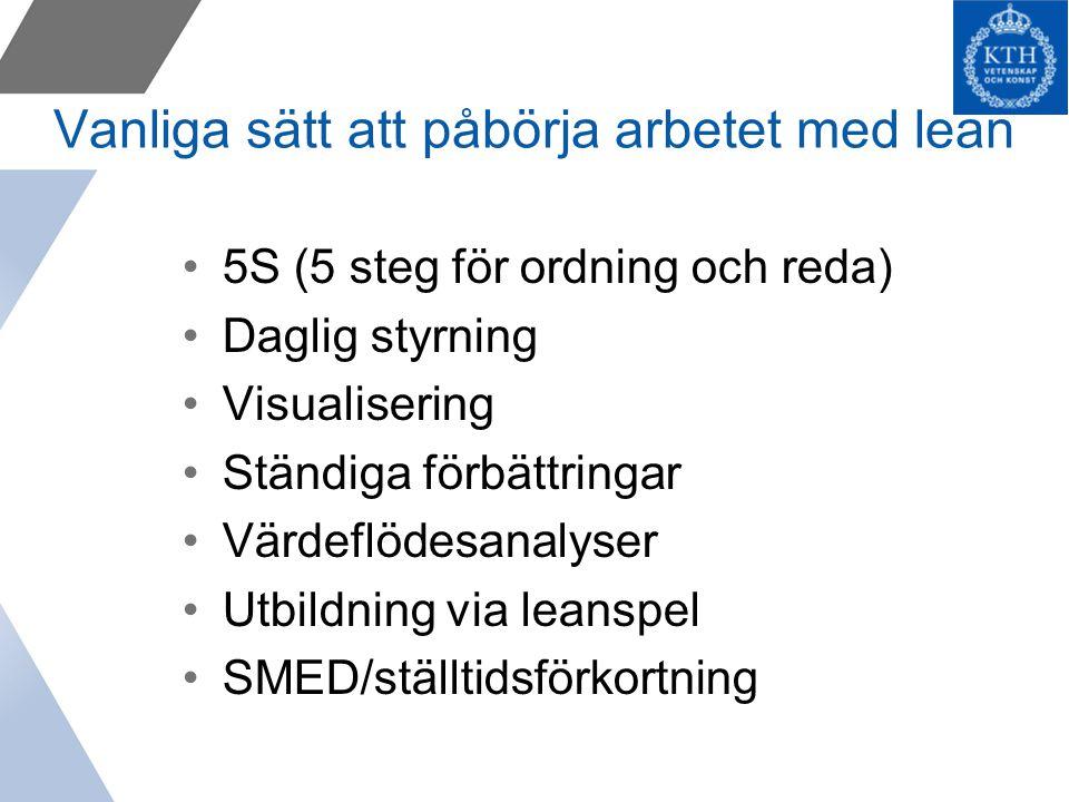 Vanliga sätt att påbörja arbetet med lean 5S (5 steg för ordning och reda) Daglig styrning Visualisering Ständiga förbättringar Värdeflödesanalyser Utbildning via leanspel SMED/ställtidsförkortning