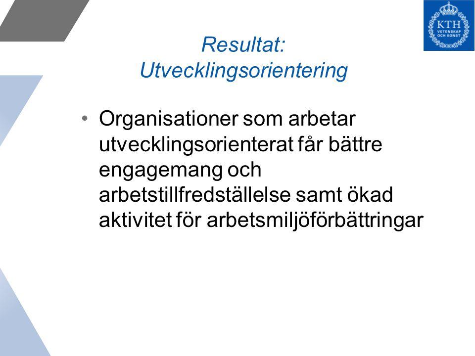 Resultat: Utvecklingsorientering Organisationer som arbetar utvecklingsorienterat får bättre engagemang och arbetstillfredställelse samt ökad aktivitet för arbetsmiljöförbättringar