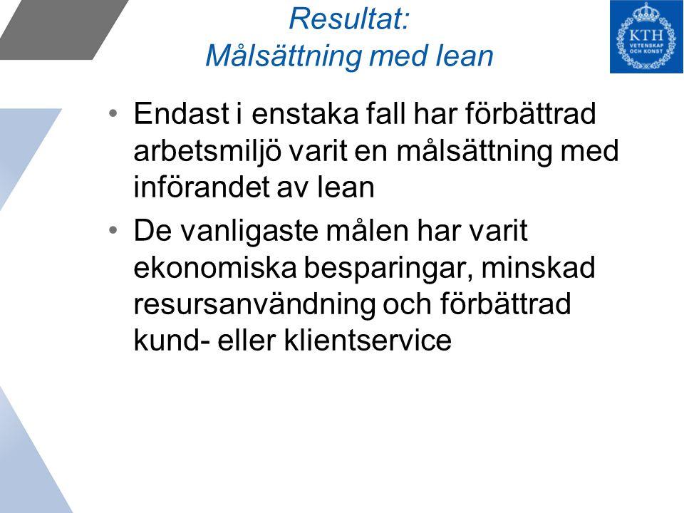 Resultat: Målsättning med lean Endast i enstaka fall har förbättrad arbetsmiljö varit en målsättning med införandet av lean De vanligaste målen har varit ekonomiska besparingar, minskad resursanvändning och förbättrad kund- eller klientservice