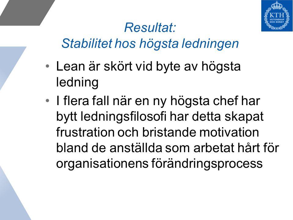 Resultat: Stabilitet hos högsta ledningen Lean är skört vid byte av högsta ledning I flera fall när en ny högsta chef har bytt ledningsfilosofi har detta skapat frustration och bristande motivation bland de anställda som arbetat hårt för organisationens förändringsprocess
