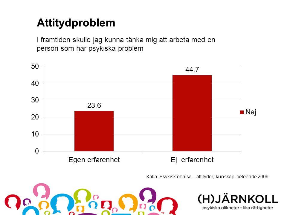 Diskriminering Lägre andel i arbete Avskedas oftare Lägre lön Sämre möjligheter att bli befordrad Dilemma; dölja eller berätta