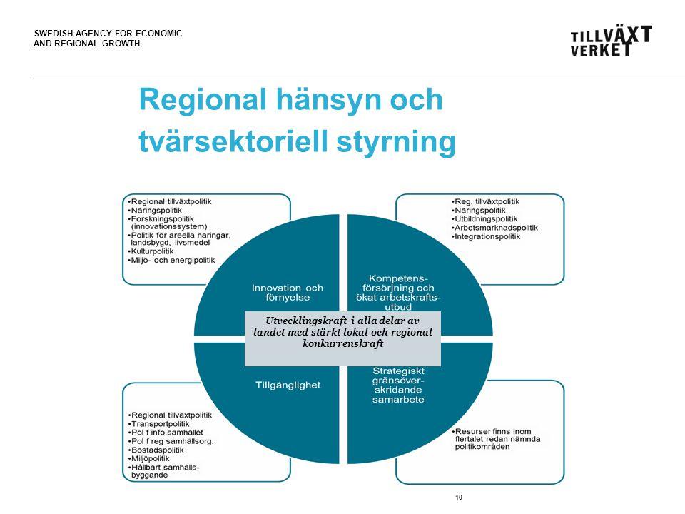 SWEDISH AGENCY FOR ECONOMIC AND REGIONAL GROWTH Europa 2020 Nationella strategin Regionala utvecklingsprogram Regionala strukturfondsprogram Territoriella program Regionala tillväxtprogram Andra relevanta program och insatser Regionala planer inom ramen för det nationella strukturfondsprogrammet Landsbygdsprogrammet Program för de areella näringarna Lokala utvecklingsavtal Länsplaner för transportinfrastruktur Kommunernas översiktsplaner 11 Strategier, program och operativa insatser Strategi Operativt