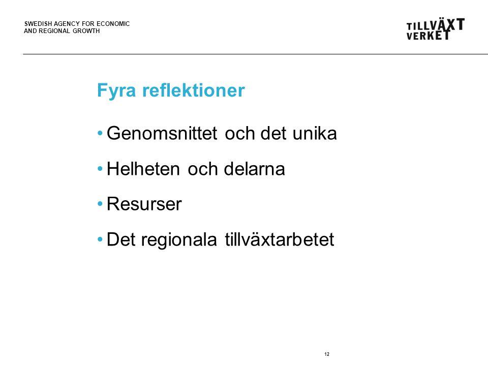 SWEDISH AGENCY FOR ECONOMIC AND REGIONAL GROWTH 13 Genomsnittet och det unika De fem vanligaste prioriteringarna Transportinfrastruktur Kompetensförsörjning Näringslivsutveckling och Entreprenörskap Innovationssystem och forskning Grön tillväxt, energi och miljö Bubblare: Attraktiva livsmiljöer