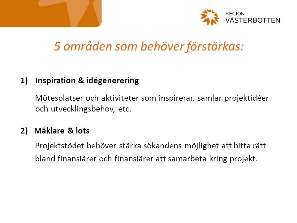 5 områden som behöver förstärkas: 1)Inspiration & idégenerering Mötesplatser och aktiviteter som inspirerar, samlar projektidéer och utvecklingsbehov,