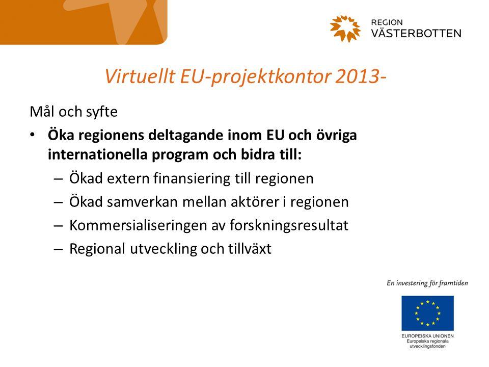Virtuellt EU-projektkontor 2013- Mål och syfte Öka regionens deltagande inom EU och övriga internationella program och bidra till: – Ökad extern finan