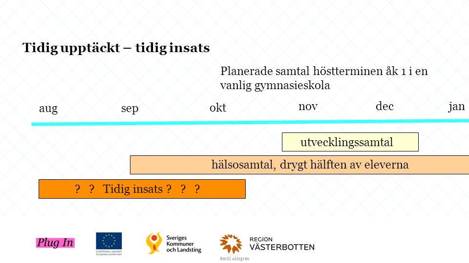 Tidig upptäckt – tidig insats Bertil Almgren aug sep okt novdecjan Planerade samtal höstterminen åk 1 i en vanlig gymnasieskola utvecklingssamtal häls