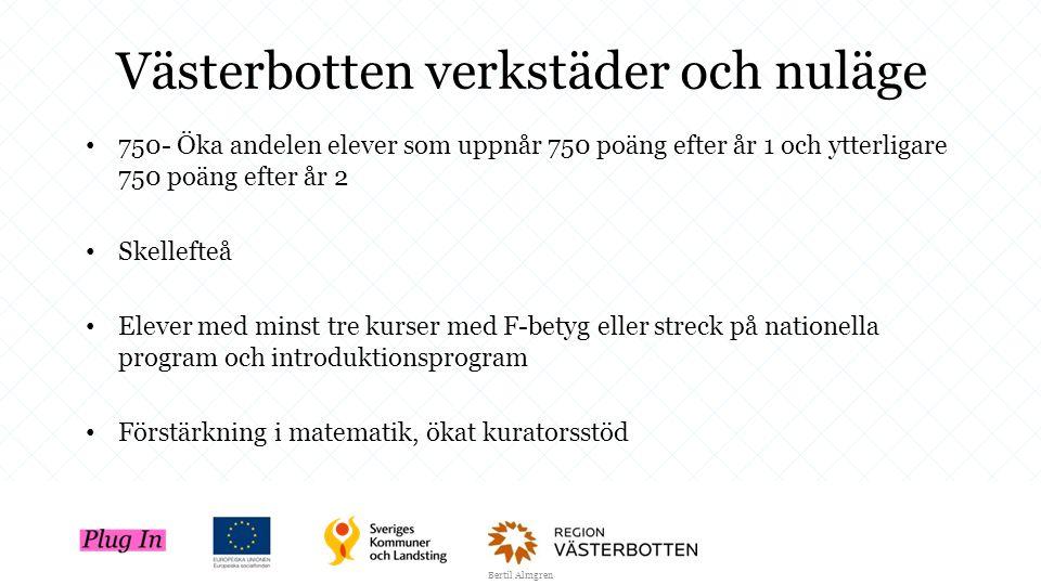 Västerbotten verkstäder och nuläge 750- Öka andelen elever som uppnår 750 poäng efter år 1 och ytterligare 750 poäng efter år 2 Skellefteå Elever med