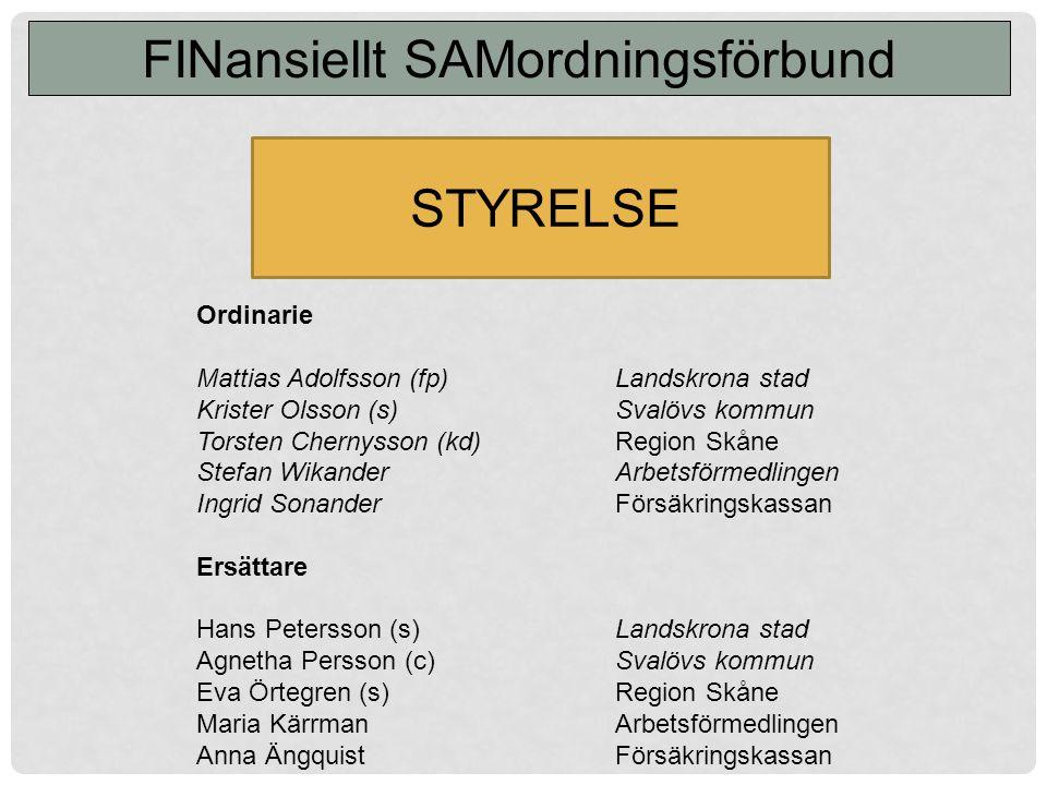 FINansiellt SAMordningsförbund STYRELSE Ordinarie Mattias Adolfsson (fp) Landskrona stad Krister Olsson (s)Svalövs kommun Torsten Chernysson (kd)Regio