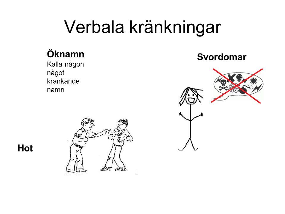 Verbala kränkningar Hot Svordomar Öknamn Kalla någon något kränkande namn