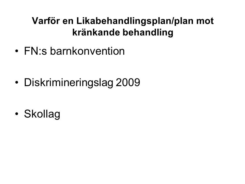 Varför en Likabehandlingsplan/plan mot kränkande behandling FN:s barnkonvention Diskrimineringslag 2009 Skollag