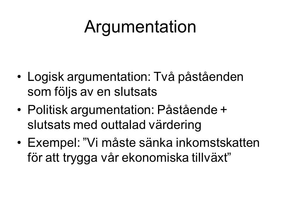 Argumentation Logisk argumentation: Två påståenden som följs av en slutsats Politisk argumentation: Påstående + slutsats med outtalad värdering Exempel: Vi måste sänka inkomstskatten för att trygga vår ekonomiska tillväxt