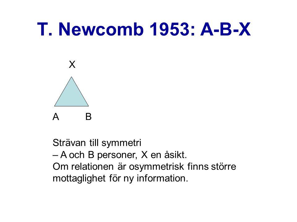 T. Newcomb 1953: A-B-X Strävan till symmetri – A och B personer, X en åsikt. Om relationen är osymmetrisk finns större mottaglighet för ny information