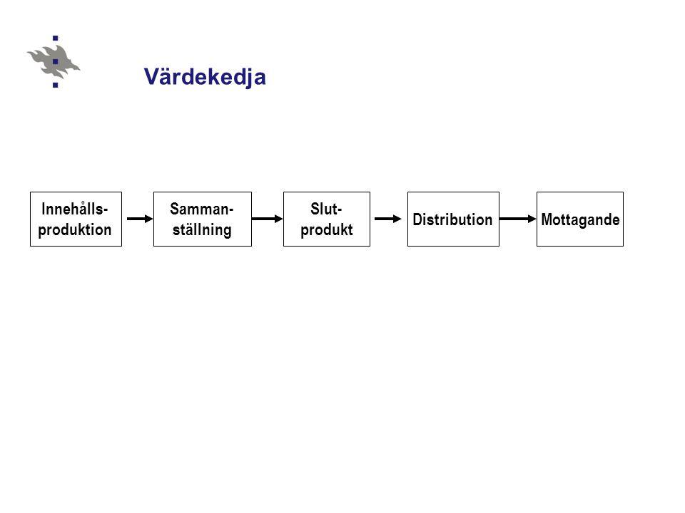Värdekedja Innehålls- produktion Samman- ställning Slut- produkt DistributionMottagande
