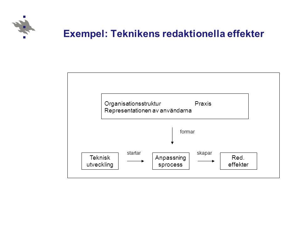 Exempel: Teknikens redaktionella effekter OrganisationsstrukturPraxis Representationen av användarna Teknisk utveckling Anpassning sprocess Red.