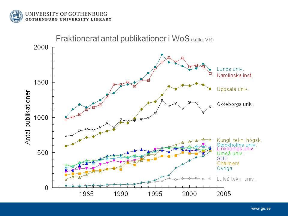 www.gu.se Fraktionerat antal publikationer i WoS (källa: VR)