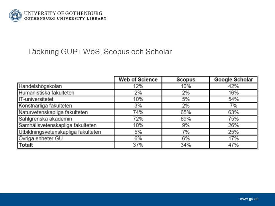 www.gu.se Täckning GUP i WoS, Scopus och Scholar