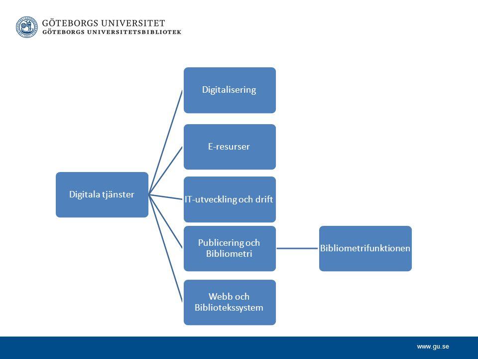 www.gu.se Digitala tjänster Publicering och Bibliometri BibliometrifunktionenDigitalisering Webb och Bibliotekssystem E-resurserIT-utveckling och drift