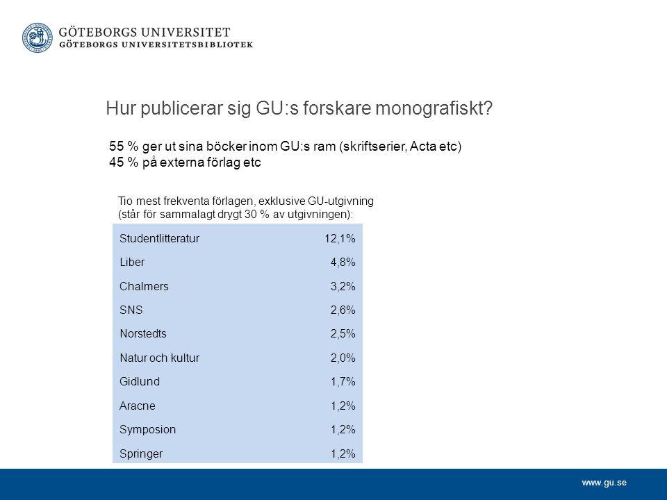 www.gu.se Metadata Författare, adresser – samarbetsanalyser, internationalisering Tidskrift/förlag - publiceringsmönster Titel/abstract/keywords – ämnesanalyser