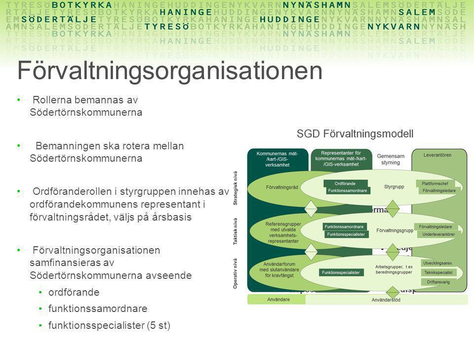 Rollerna bemannas av Södertörnskommunerna Bemanningen ska rotera mellan Södertörnskommunerna Ordföranderollen i styrgruppen innehas av ordförandekommu