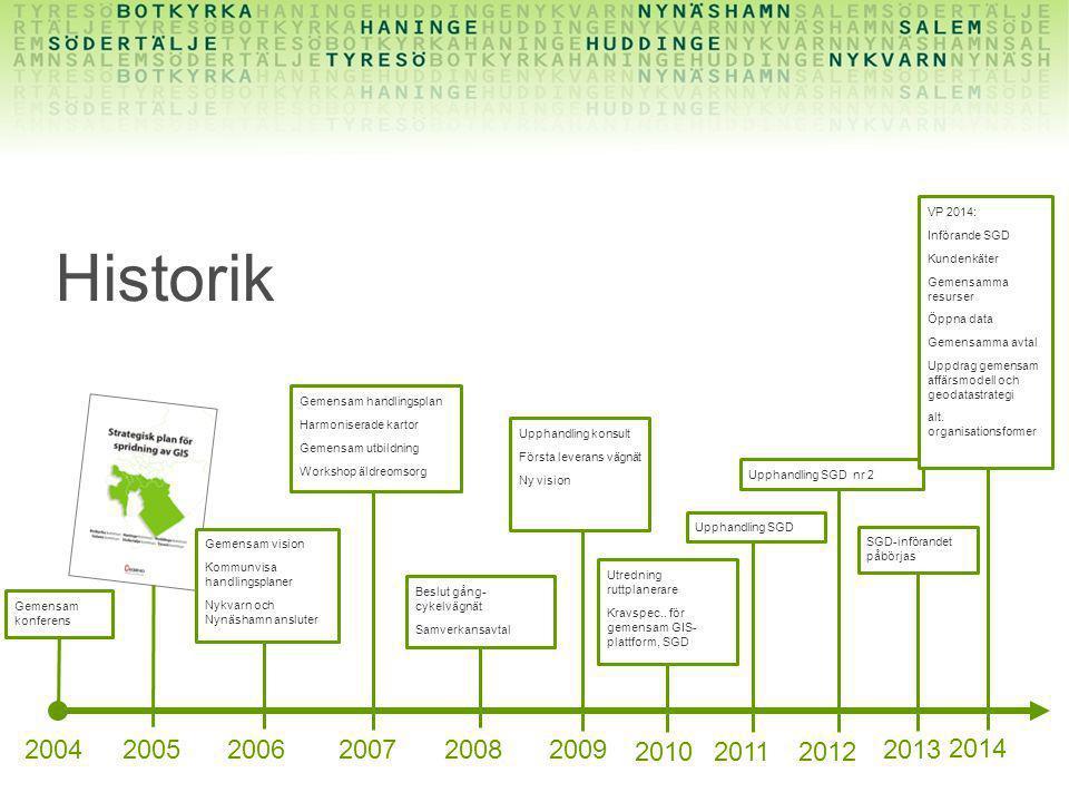 Historik 2004 2005 2006 2007 2008 2009 20102011 2012 Beslut gång- cykelvägnät Samverkansavtal Upphandling SGD Upphandling SGD nr 2 Utredning ruttplane