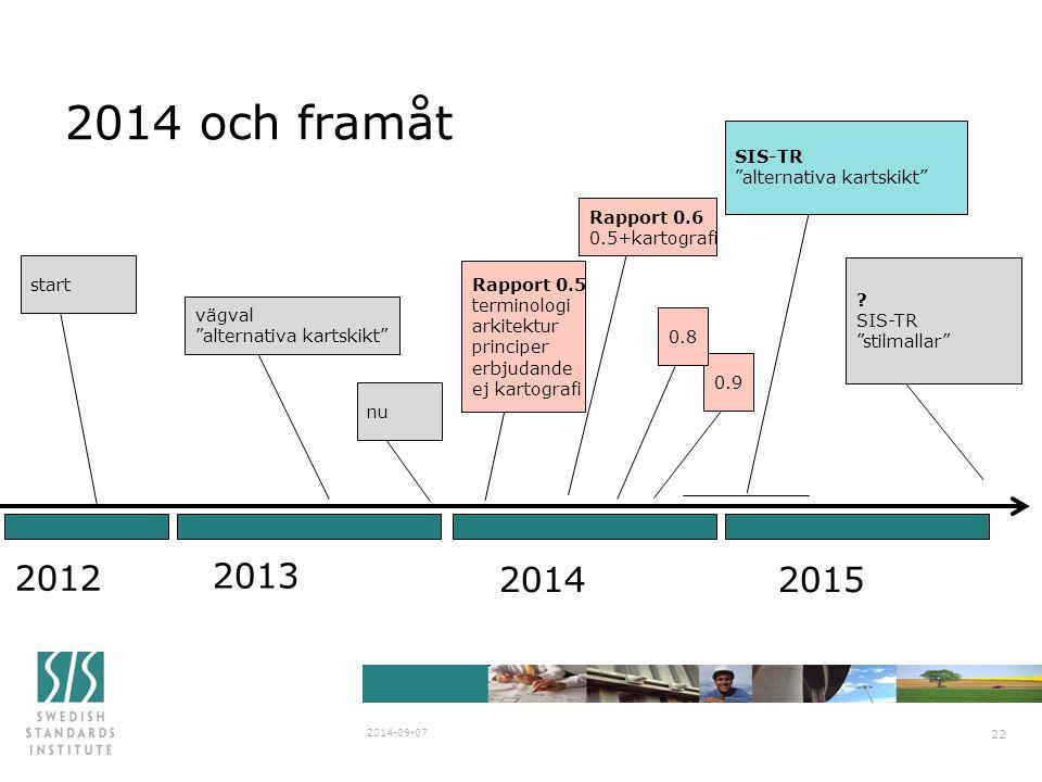 2014 och framåt 2014-09-07 22 start 2012 2013 2014 nu vägval alternativa kartskikt Rapport 0.5 terminologi arkitektur principer erbjudande ej kartografi Rapport 0.6 0.5+kartografi 0.9 SIS-TR alternativa kartskikt 2015 .