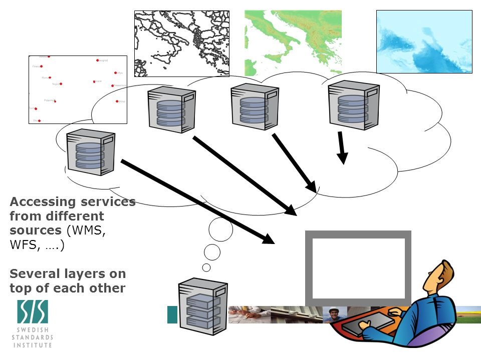Syfte  Komma överens om riktlinjer för presentation och kombination av webbkartografiska geodatatjänster  Öka kunskapsnivån på området 2014-09-07 5