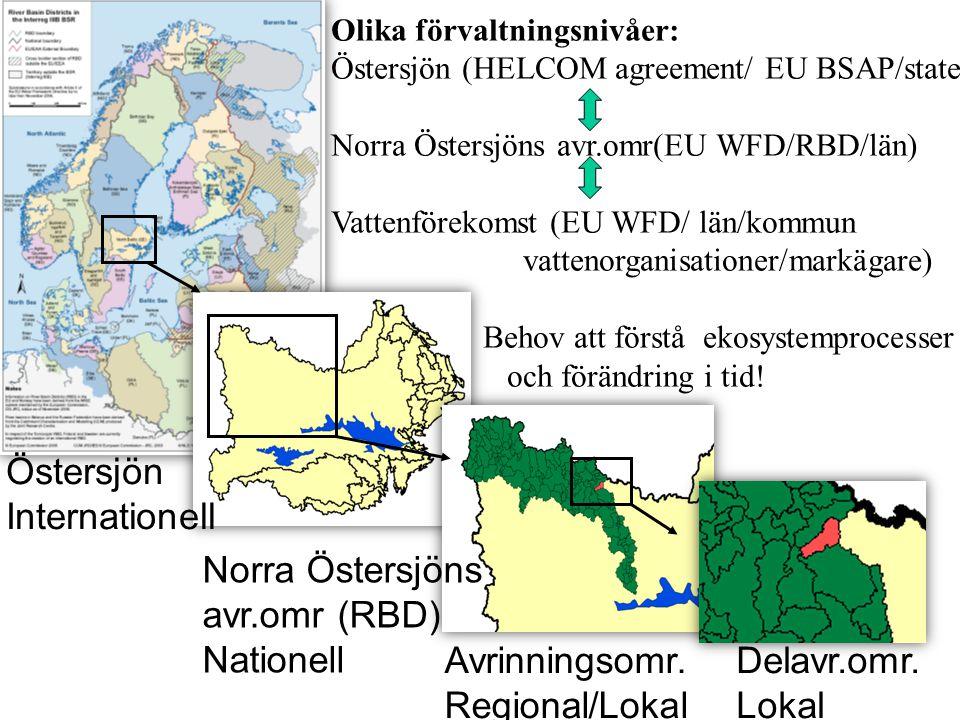 Östersjön Internationell Delavr.omr. Lokal Olika förvaltningsnivåer: Östersjön (HELCOM agreement/ EU BSAP/state) Norra Östersjöns avr.omr(EU WFD/RBD/l