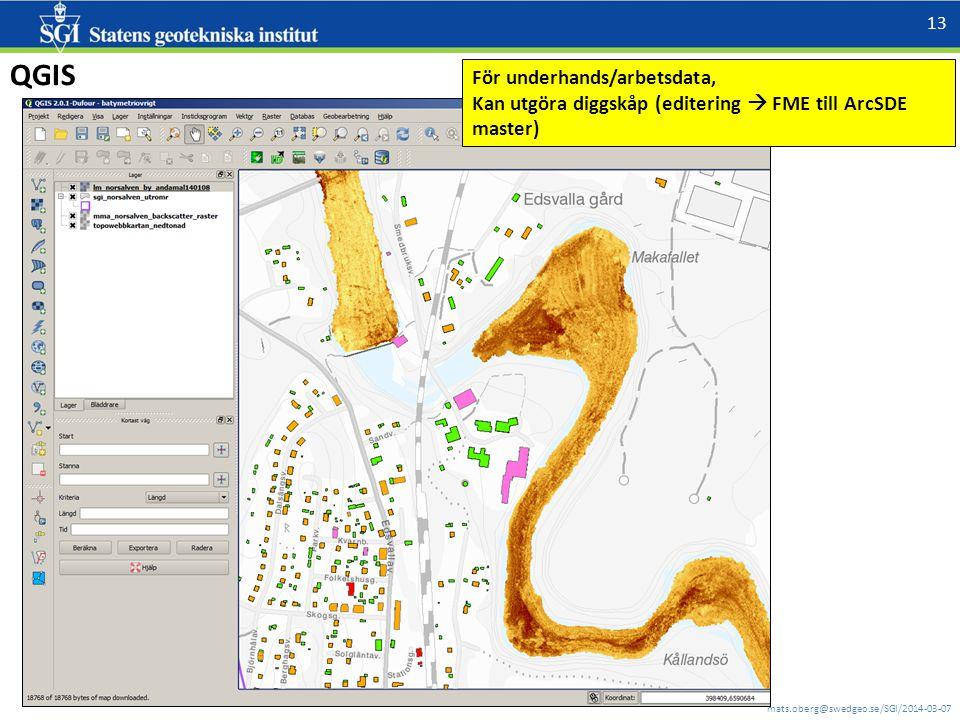 mats.oberg@swedgeo.se/SGI/2014-03-07 13 QGIS För underhands/arbetsdata, Kan utgöra diggskåp (editering  FME till ArcSDE master)