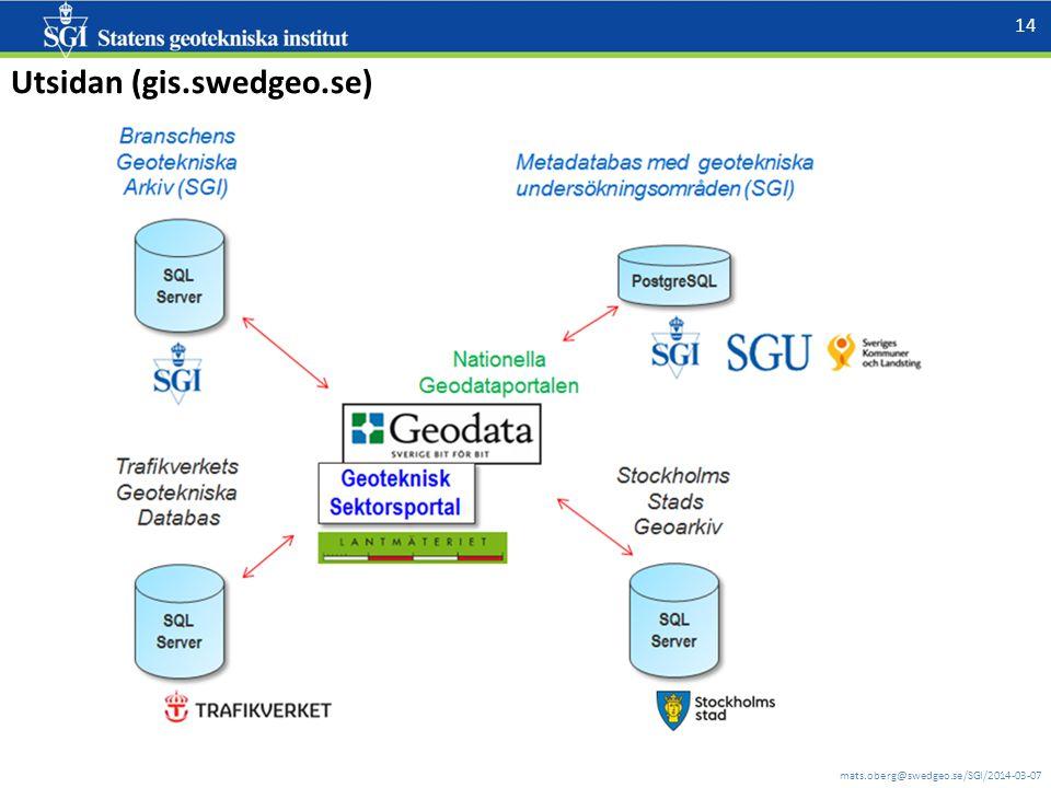 mats.oberg@swedgeo.se/SGI/2014-03-07 14 Utsidan (gis.swedgeo.se)