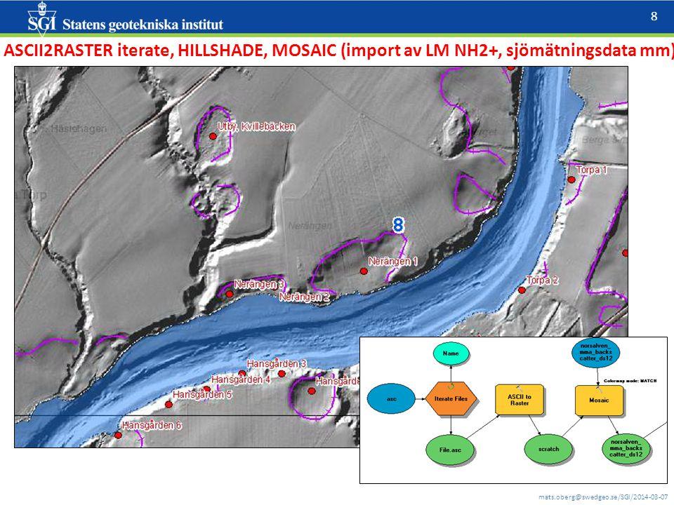 mats.oberg@swedgeo.se/SGI/2014-03-07 8 ASCII2RASTER iterate, HILLSHADE, MOSAIC (import av LM NH2+, sjömätningsdata mm)