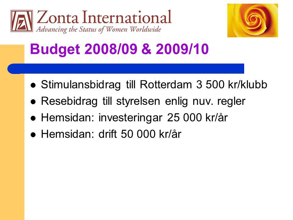 Budget 2008/09 & 2009/10 Stimulansbidrag till Rotterdam 3 500 kr/klubb Resebidrag till styrelsen enlig nuv.