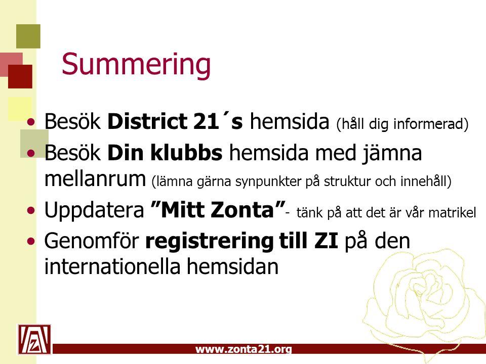 www.zonta21.org Summering Besök District 21´s hemsida (håll dig informerad) Besök Din klubbs hemsida med jämna mellanrum (lämna gärna synpunkter på struktur och innehåll) Uppdatera Mitt Zonta - tänk på att det är vår matrikel Genomför registrering till ZI på den internationella hemsidan