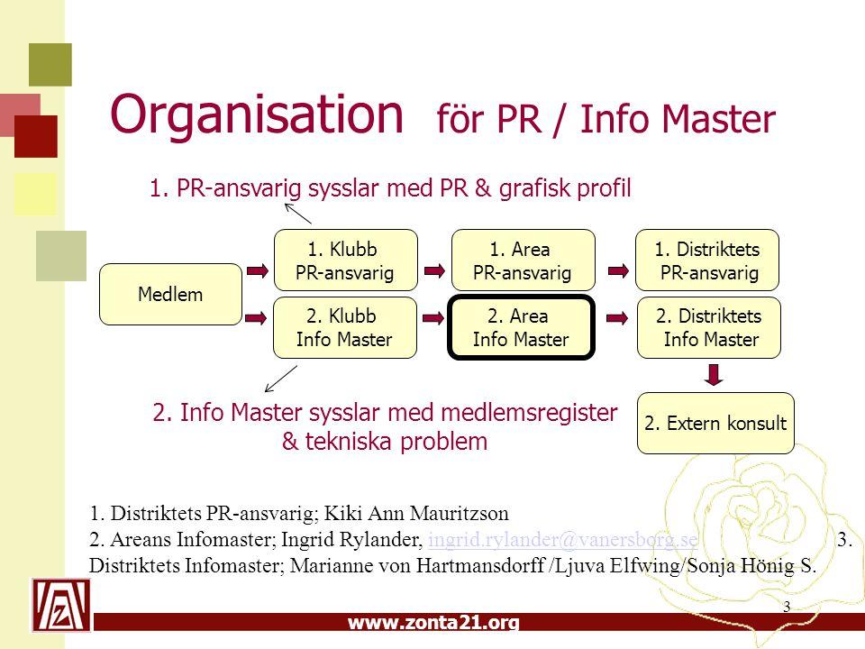 www.zonta21.org Organisation för PR / Info Master 2.